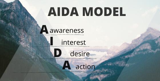 Aida-model in B2B